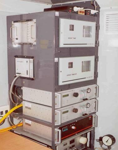 Станция экологического мониторинга СЭМ — 1