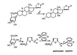 Физические и фармакологические свойства основных сердечных гликозидов в зависимости от химического строения. Особенности заготовки сырья, содержащего сердечные гликозиды
