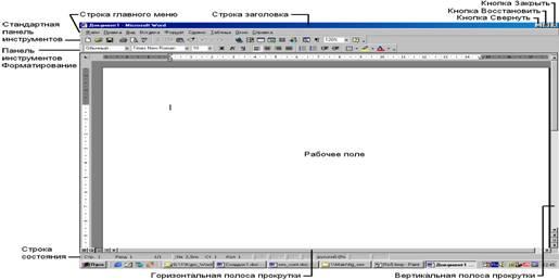 Методика обучения старшеклассников работе с текстовым процессором с учетом методов психологического воздействия
