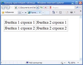 Методика обучения теме «Создание Web-страниц с помощью языка HTML» в курсе информатики для слабослышащих школьников 11-х классов