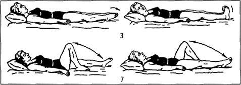 Фізична реабілітація при патології черевної порожнини