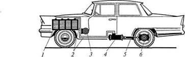 Меры по сокращению токсичности автомобильных двигателей