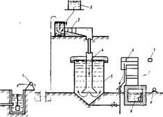 Создание научных основ обеззараживания и очистки воды на основе нанотехнологии