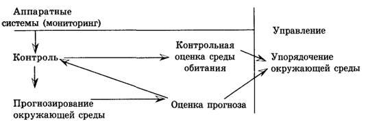 Основные направления экологической политики Республики Казахстан