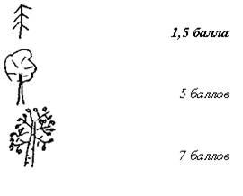 Логопедическая технология коррекции нарушения письма у учащихся начальных классов