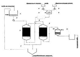 Новый сорбент на основе природных материалов для очистки гальванических стоков