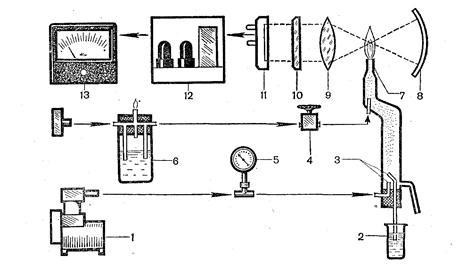 Оптические методы анализа и их современное аппаратурное оформление: обзор WEB–сайтов фирм – продавцов химико-аналитического оборудования