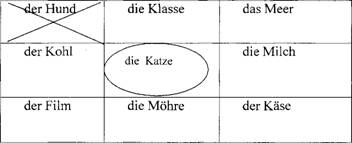 Робота над технікою читання на німецькій мові на початковому етапі навчання в ЗОШ