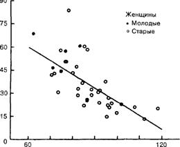 Эффективность использования методов психокоррекции в процессе лечения лиц, страдающих сахарным диабетом