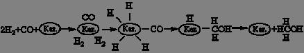 Применение катализа для защиты окружающей среды