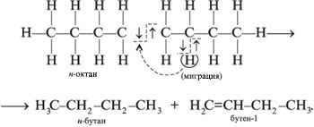 Методические особенности изучения темы «Природные источники углеводородов»